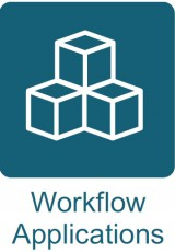 Datapolis workflow applications - mwasala